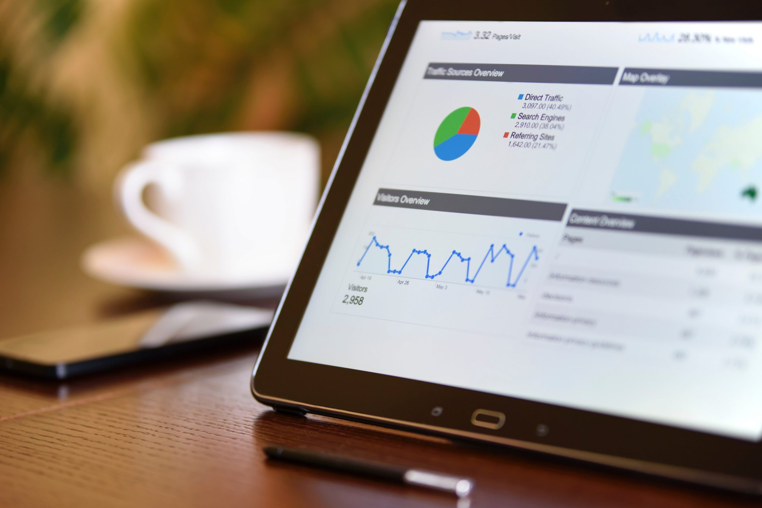 Google adwords data on ipad
